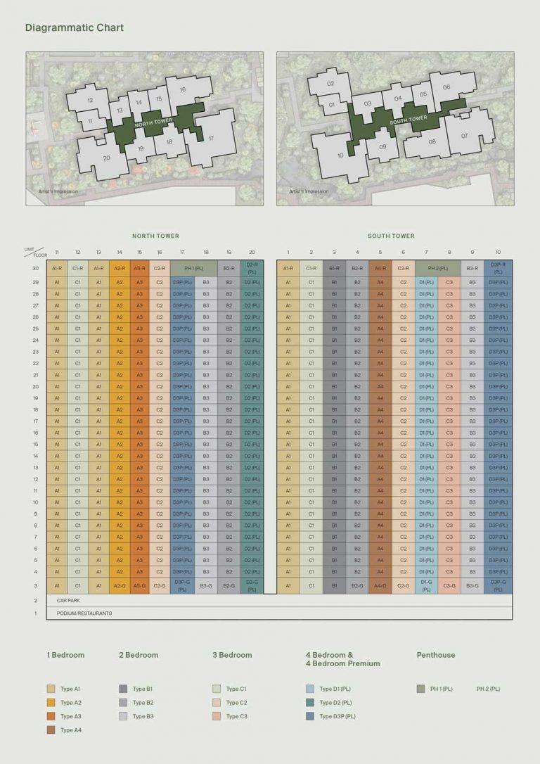 midtown-modern-elevation-diagrammatic-chart